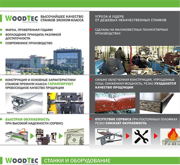Оборудование для производства мебели и деревообработки WoodTec